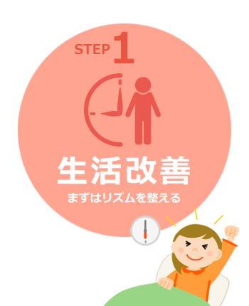 STEP1:生活改善