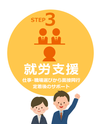 STEP3:就労支援