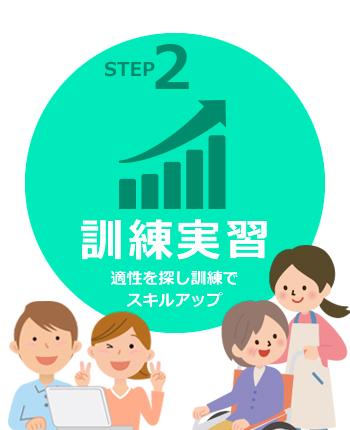 STEP2:訓練実習